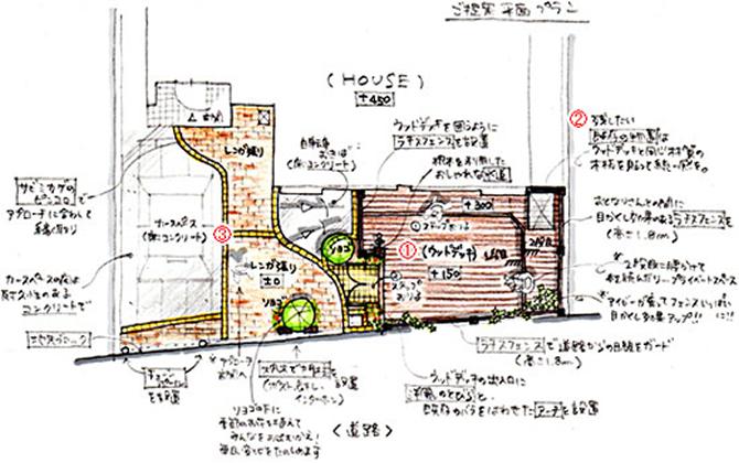 茅ヶ崎市 I様邸 ウッドデッキ・ウッドフェンス・外構工事