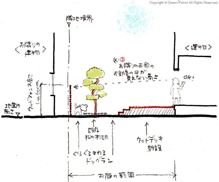 茅ヶ崎市 M様邸 雑草対策 ウッドデッキ・ウッドフェンス工事