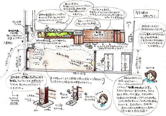 神奈川県茅ヶ崎市市O様邸 御簾垣で目隠し工事施工例
