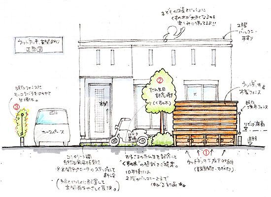 神奈川県茅ヶ崎市市Y様邸 防草砂利敷設修理施工例