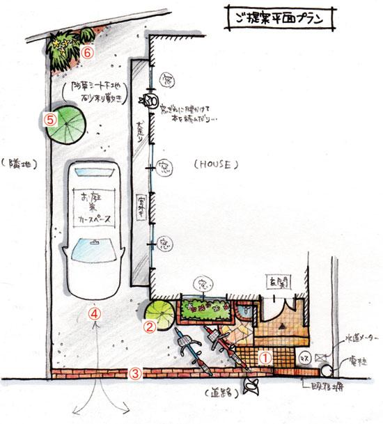 小田原市 T様邸 雑草対策外構工事施工例 雑草 造園 外構 エクステリア 剪定 お庭のリフォームはグリーンパトロール