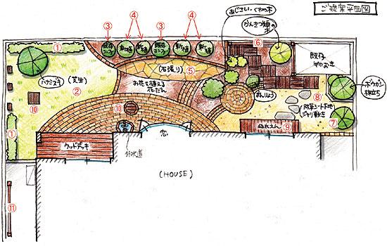 神奈川県鎌倉市K様 雑草対策 剪定 造園施工事例