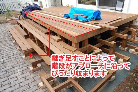 神奈川県 鎌倉市 ハードウッド ウッドデッキ 施工事例