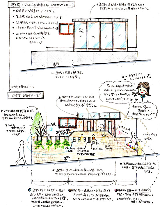 神奈川県藤沢市 A様邸 外構・アプローチ・ウッドデッキ工事施工例