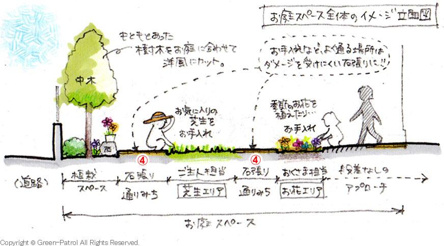 神奈川県藤沢市T様 雑草対策 外構 カーポート施工事例