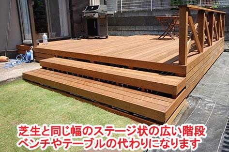 神奈川県藤沢市M様 ハードウッド イタウバ ウッドデッキ施工事例